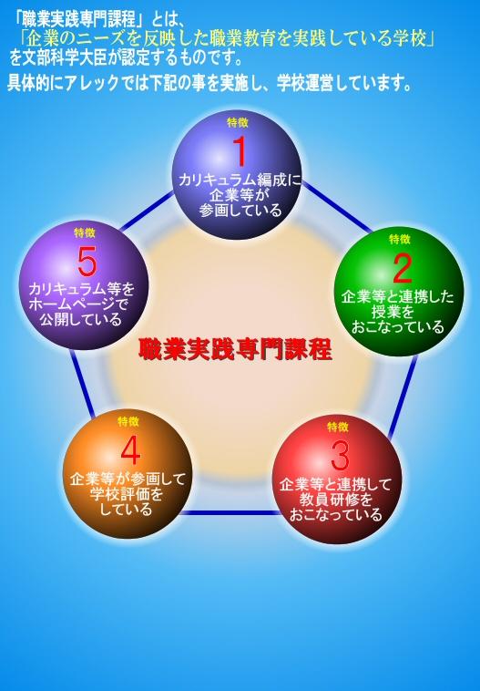 職業実践専門課程のメリット
